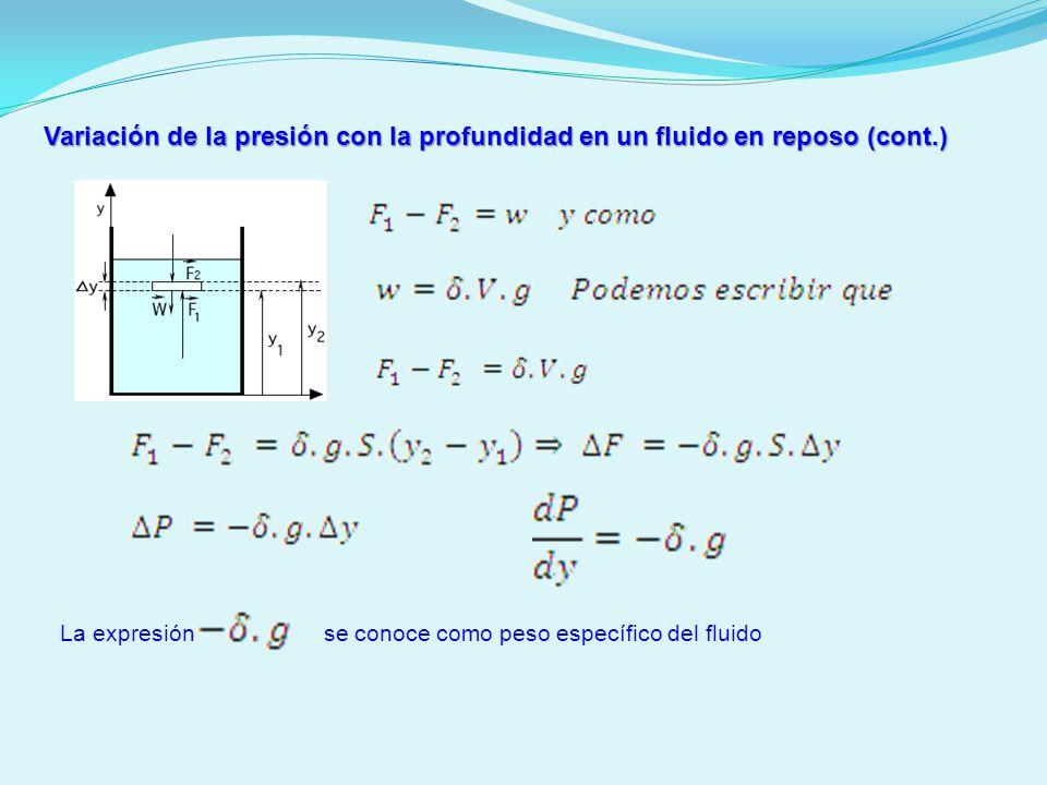 Variación de la presión con la profundidad en un fluido en reposo (cont.)
