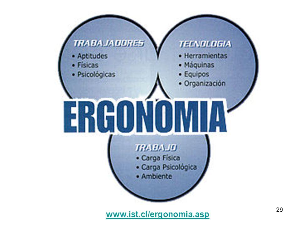 www.ist.cl/ergonomia.asp