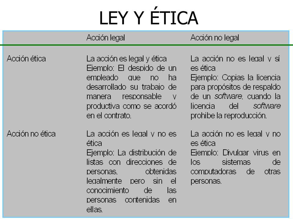 LEY Y ÉTICA 13.4