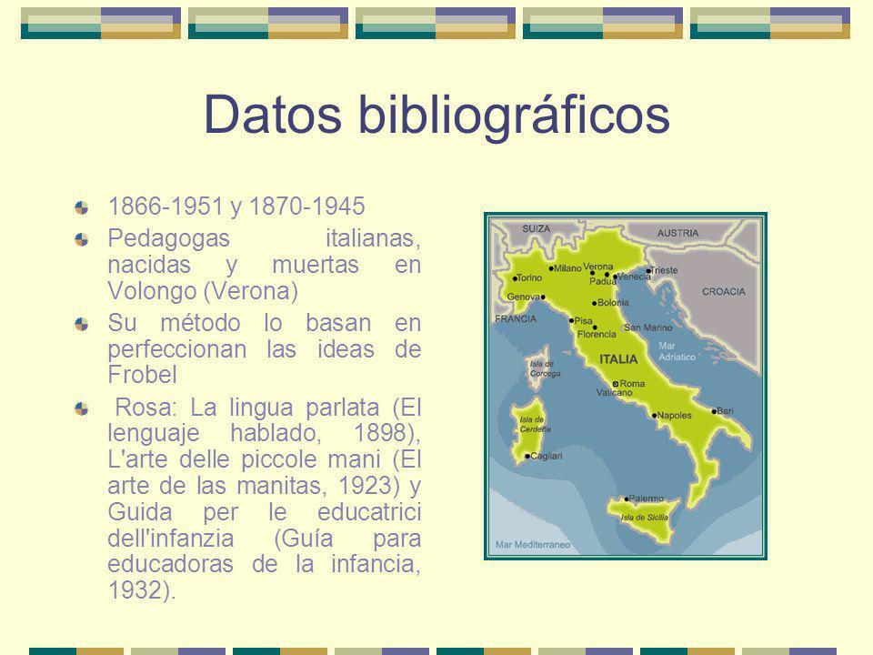 Datos bibliográficos 1866-1951 y 1870-1945