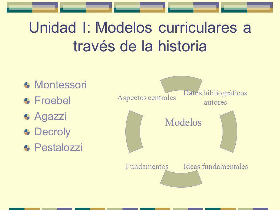Unidad I: Modelos curriculares a través de la historia