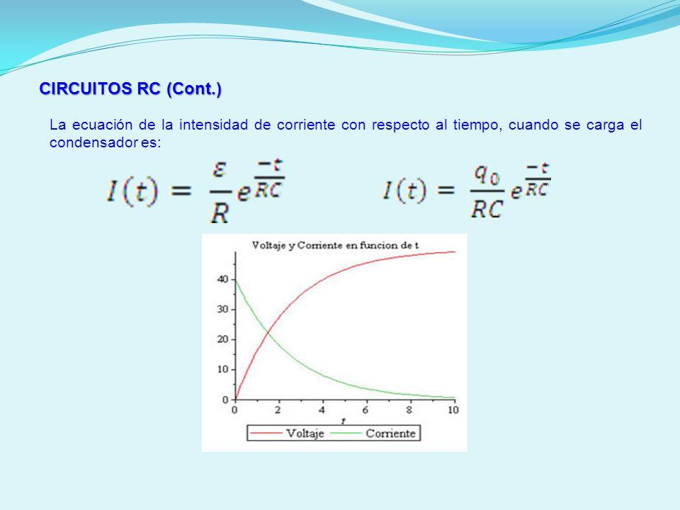 CIRCUITOS RC (Cont.) La ecuación de la intensidad de corriente con respecto al tiempo, cuando se carga el condensador es: