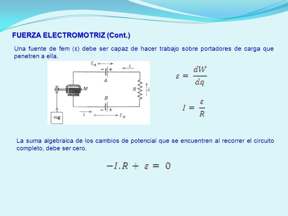 FUERZA ELECTROMOTRIZ (Cont.)