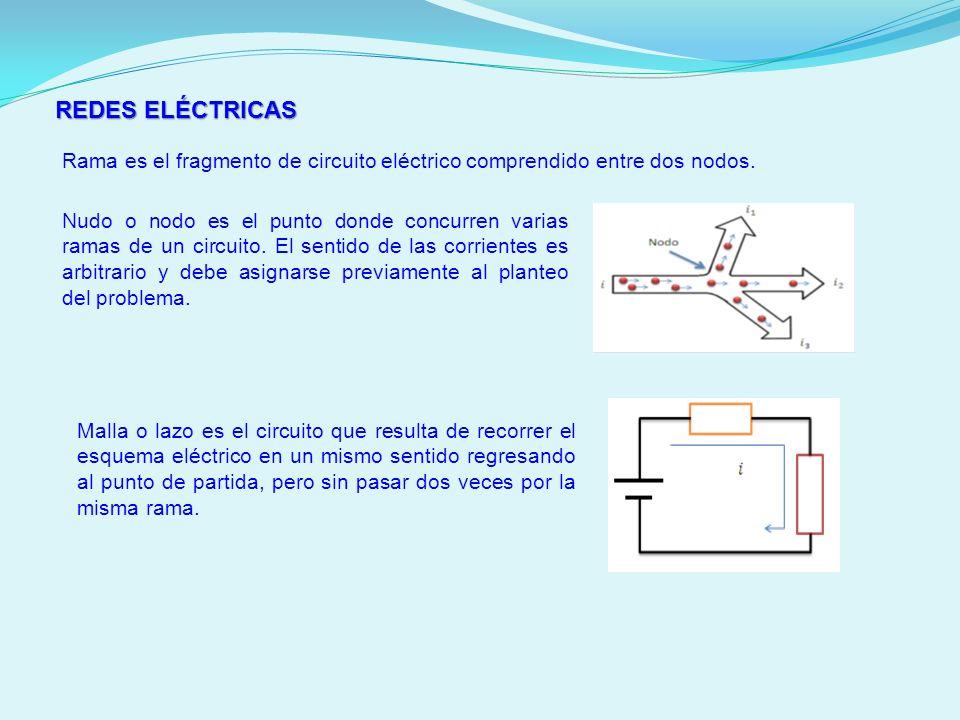 REDES ELÉCTRICAS Rama es el fragmento de circuito eléctrico comprendido entre dos nodos.