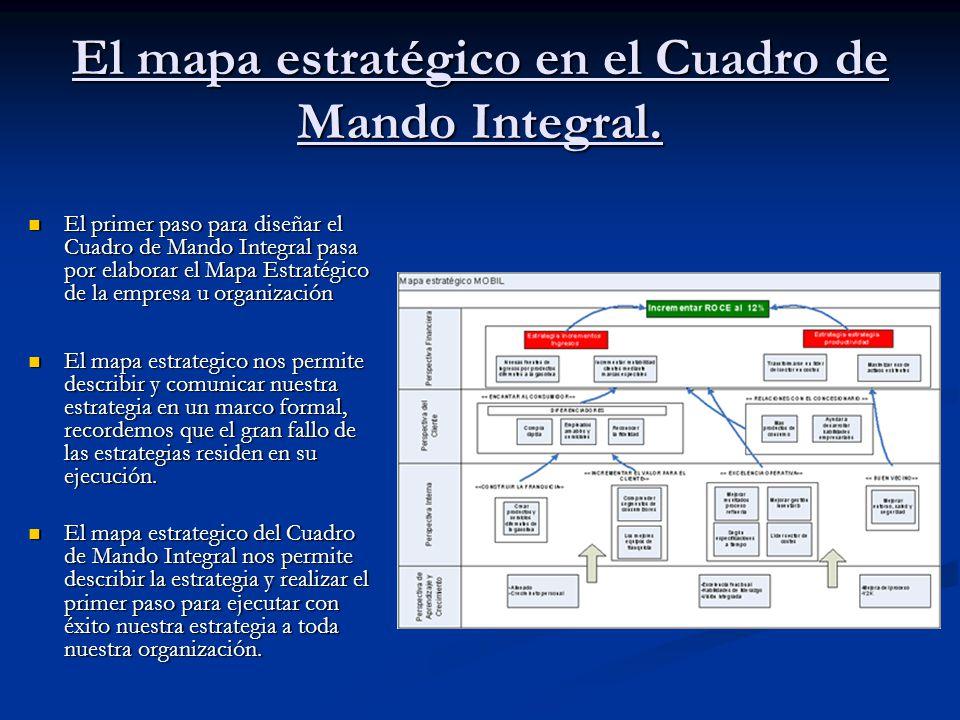 El mapa estratégico en el Cuadro de Mando Integral.