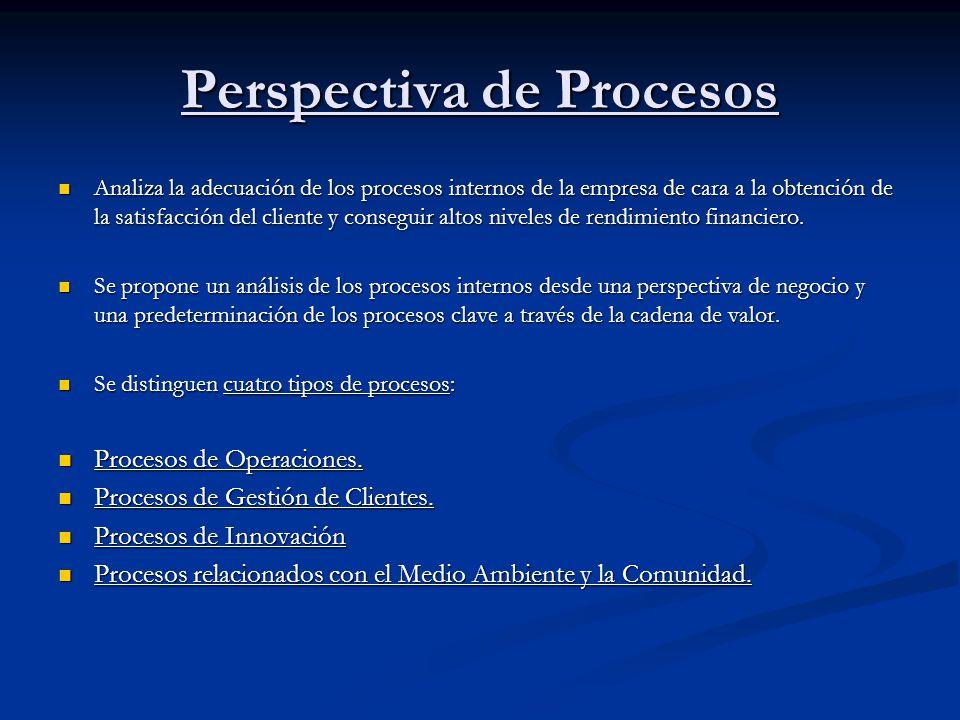 Perspectiva de Procesos