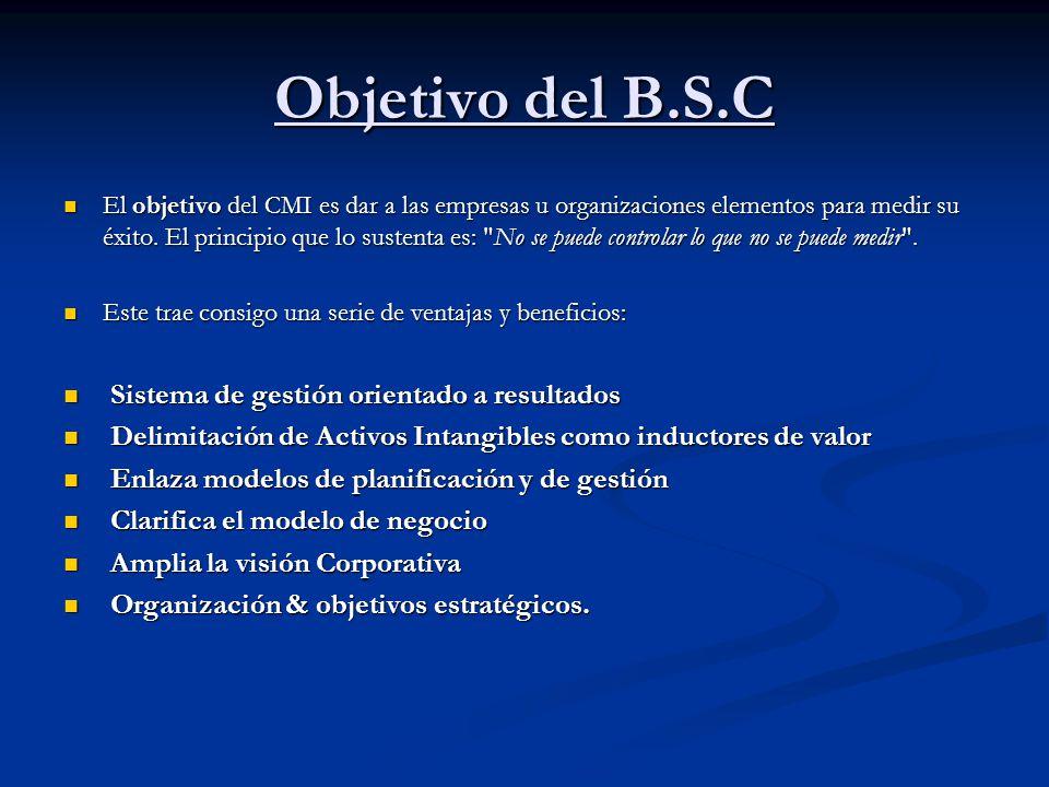Objetivo del B.S.C Sistema de gestión orientado a resultados