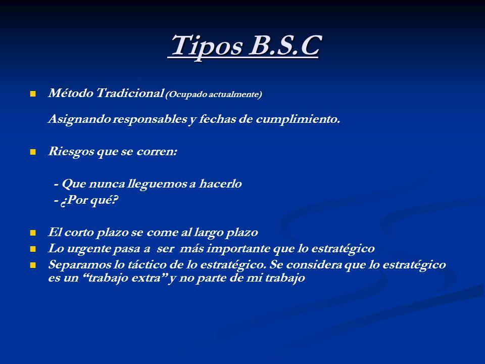 Tipos B.S.C Método Tradicional (Ocupado actualmente) Asignando responsables y fechas de cumplimiento.