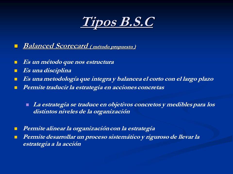 Tipos B.S.C Balanced Scorecard ( método propuesto )