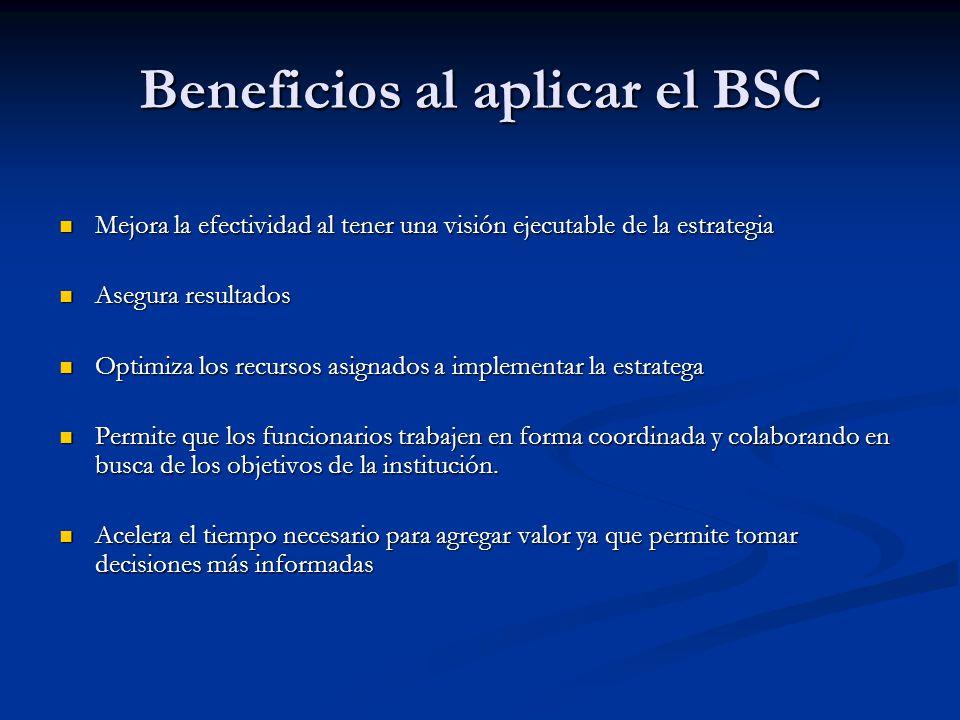 Beneficios al aplicar el BSC