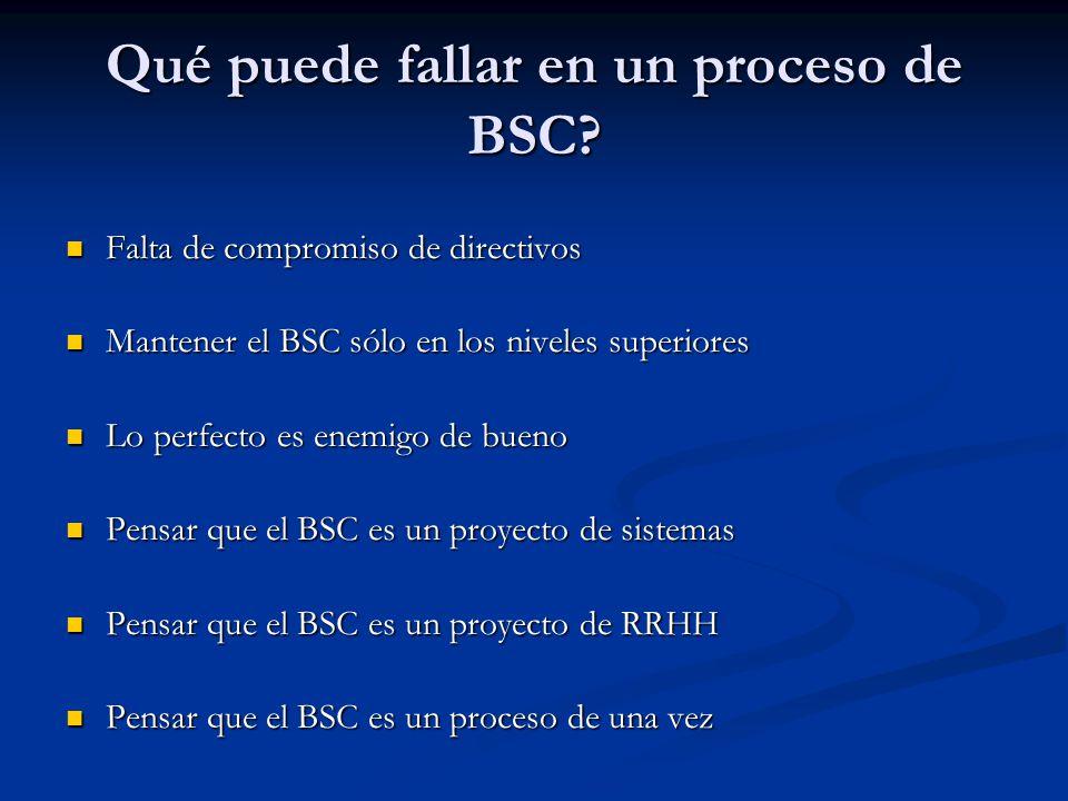 Qué puede fallar en un proceso de BSC