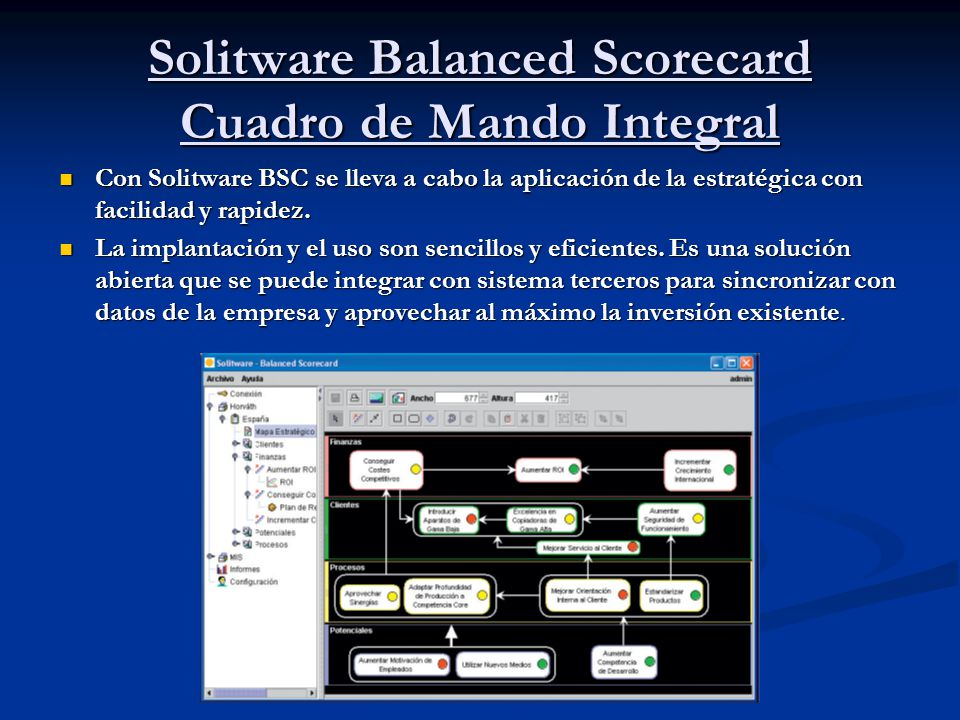 Solitware Balanced Scorecard Cuadro de Mando Integral