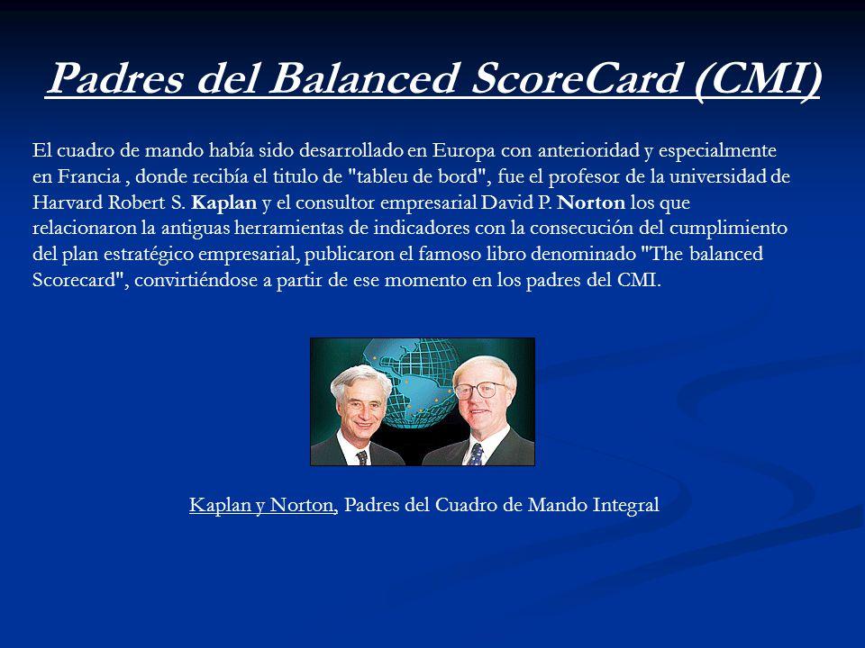 Padres del Balanced ScoreCard (CMI)