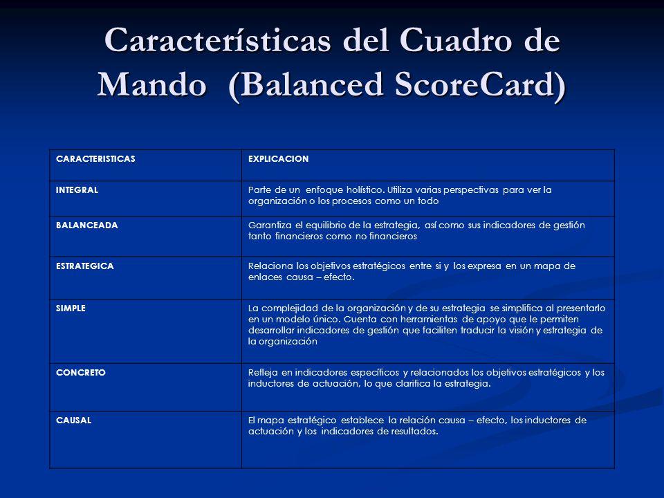 Características del Cuadro de Mando (Balanced ScoreCard)