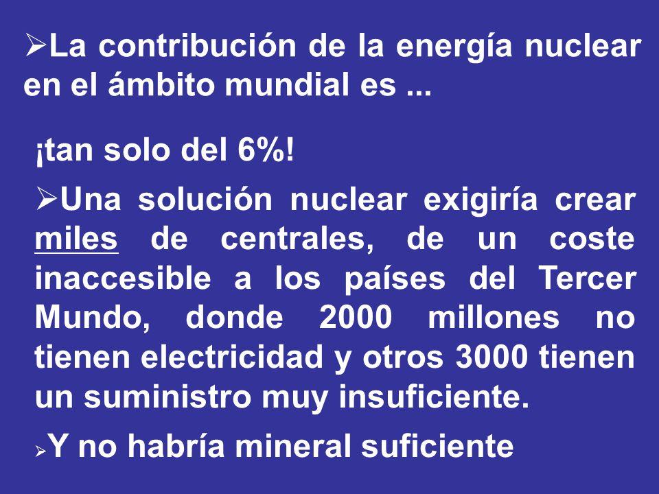 La contribución de la energía nuclear en el ámbito mundial es ...