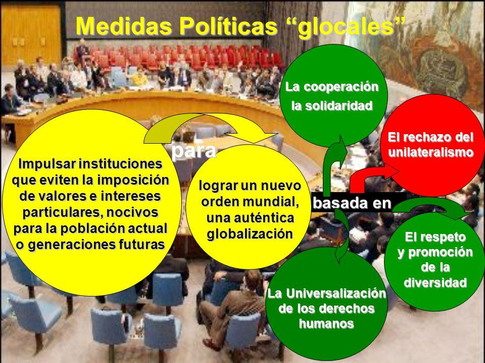 Medidas Políticas glocales