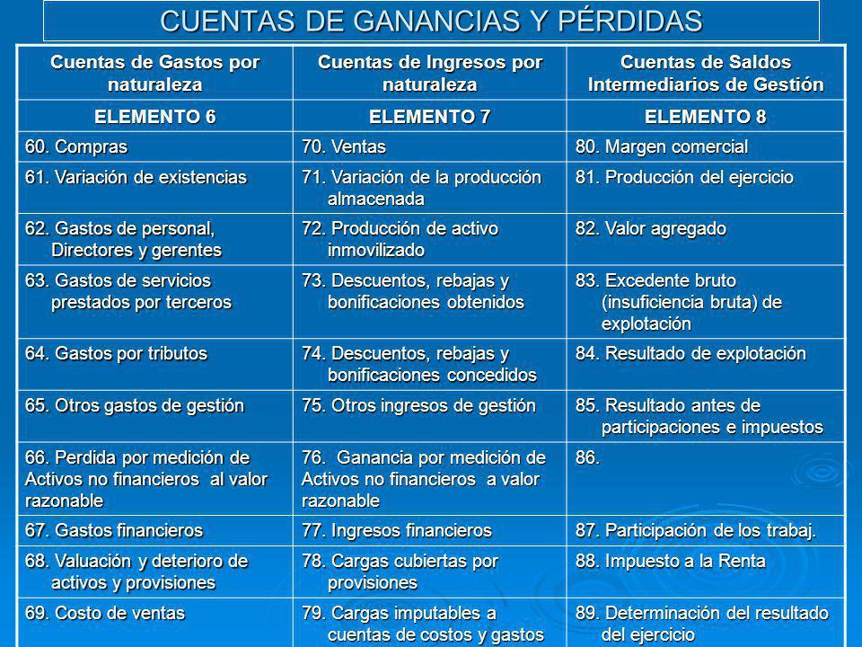 CUENTAS DE GANANCIAS Y PÉRDIDAS