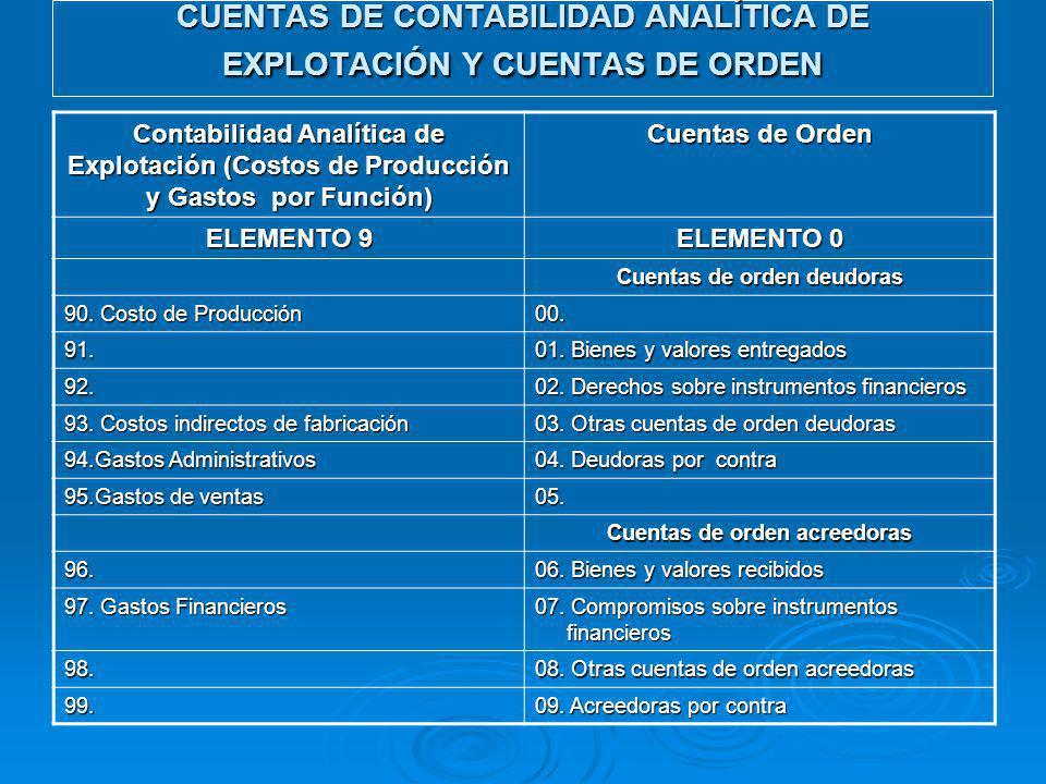 CUENTAS DE CONTABILIDAD ANALÍTICA DE EXPLOTACIÓN Y CUENTAS DE ORDEN