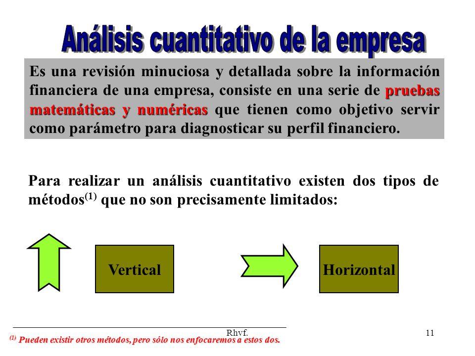 Análisis cuantitativo de la empresa