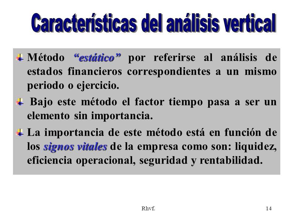 Características del análisis vertical