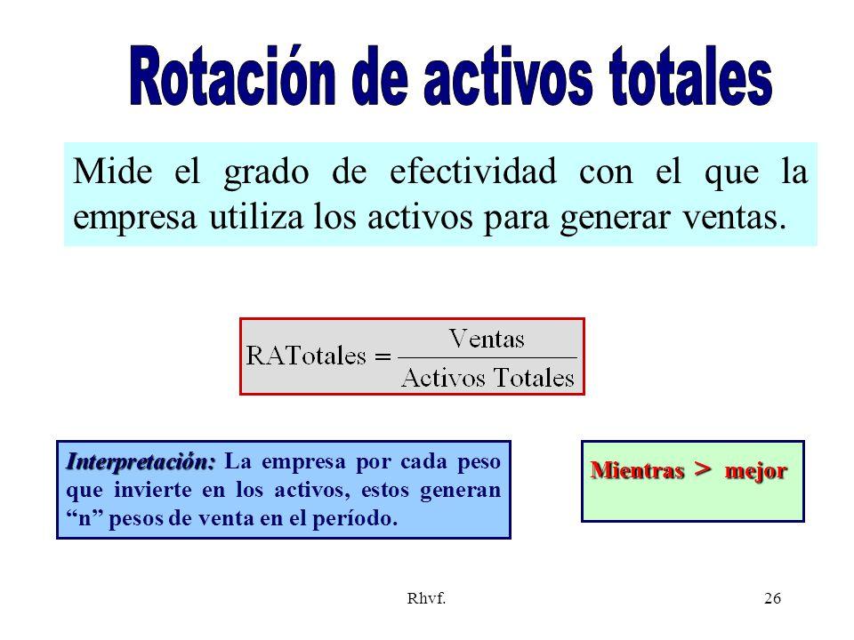 Rotación de activos totales