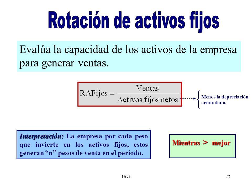 Rotación de activos fijos