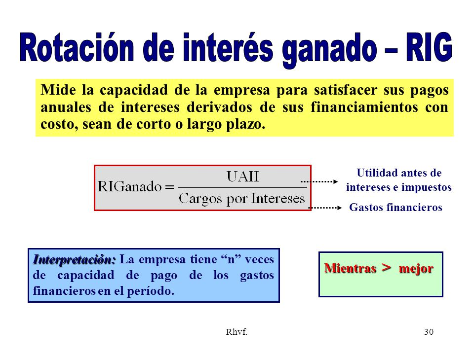 Rotación de interés ganado – RIG