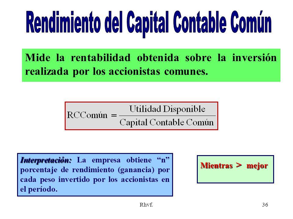 Rendimiento del Capital Contable Común
