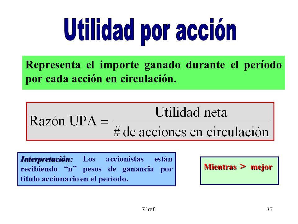 Utilidad por acción Representa el importe ganado durante el período por cada acción en circulación.