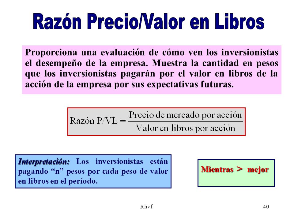 Razón Precio/Valor en Libros