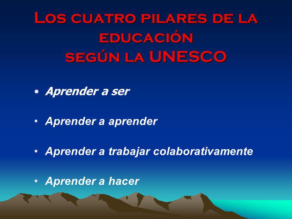 Los cuatro pilares de la educación según la UNESCO