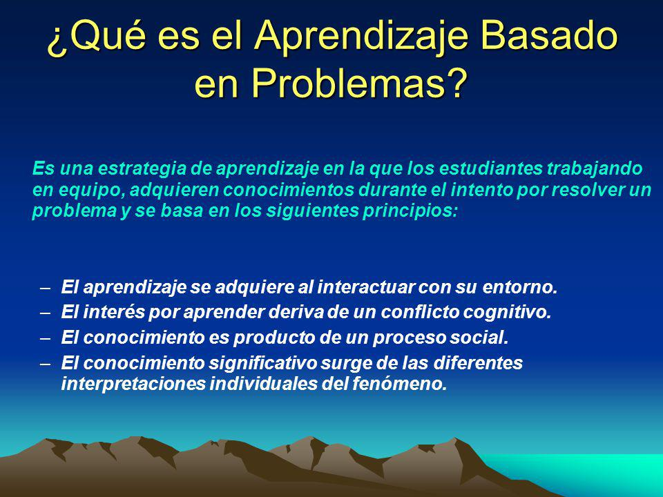 ¿Qué es el Aprendizaje Basado en Problemas