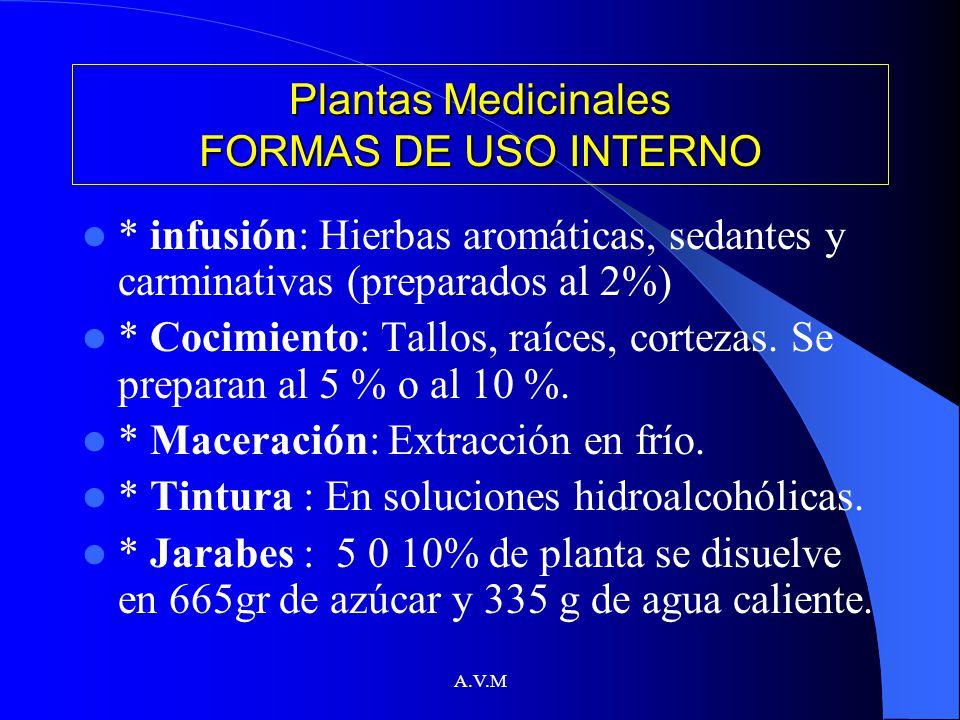 Plantas Medicinales FORMAS DE USO INTERNO