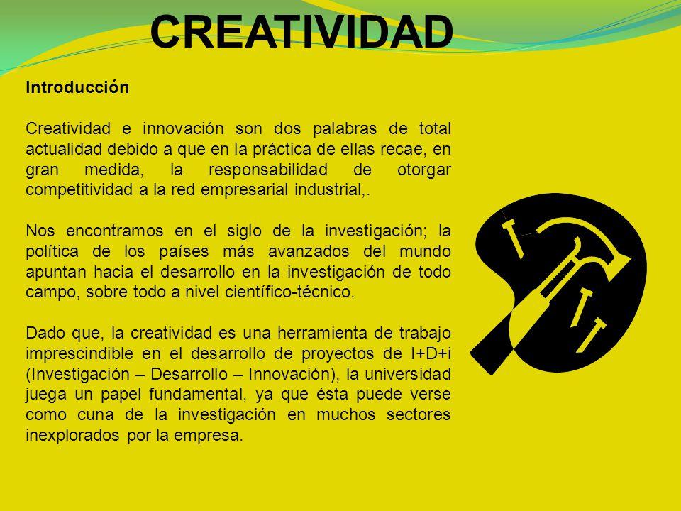 CREATIVIDAD Introducción