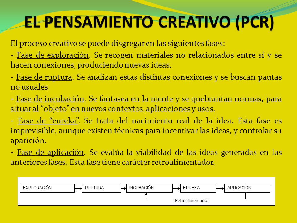 EL PENSAMIENTO CREATIVO (PCR)