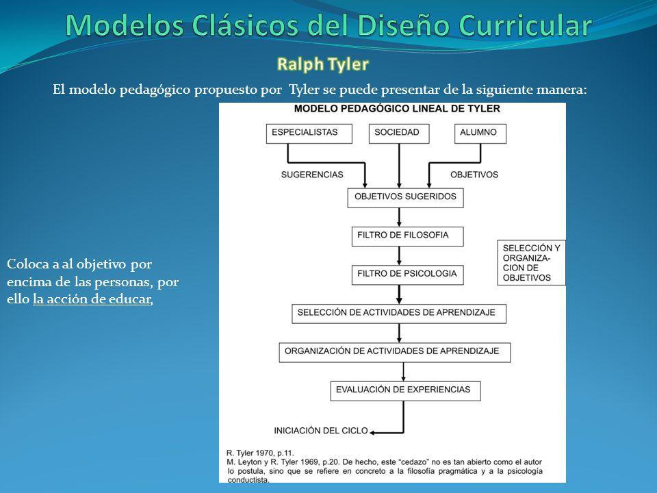 Modelos Clásicos del Diseño Curricular