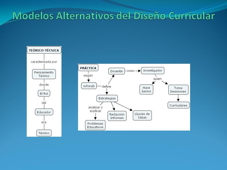 Modelos Alternativos del Diseño Curricular