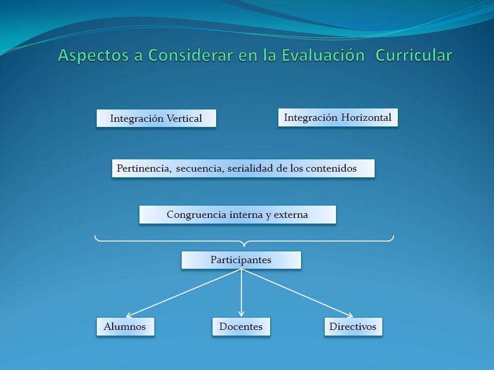 Aspectos a Considerar en la Evaluación Curricular