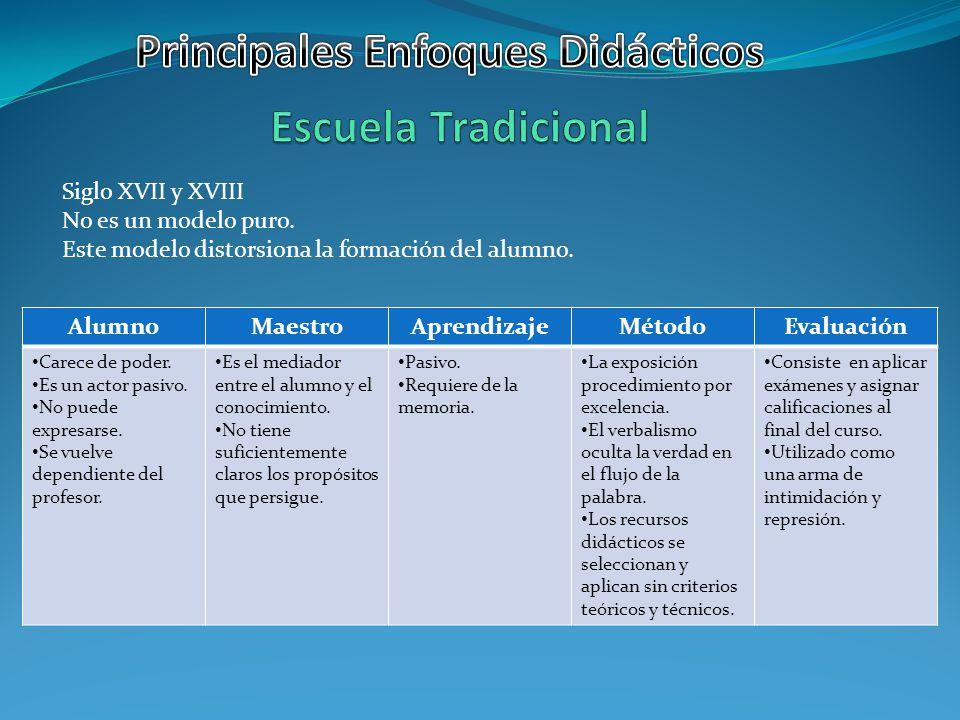 Principales Enfoques Didácticos