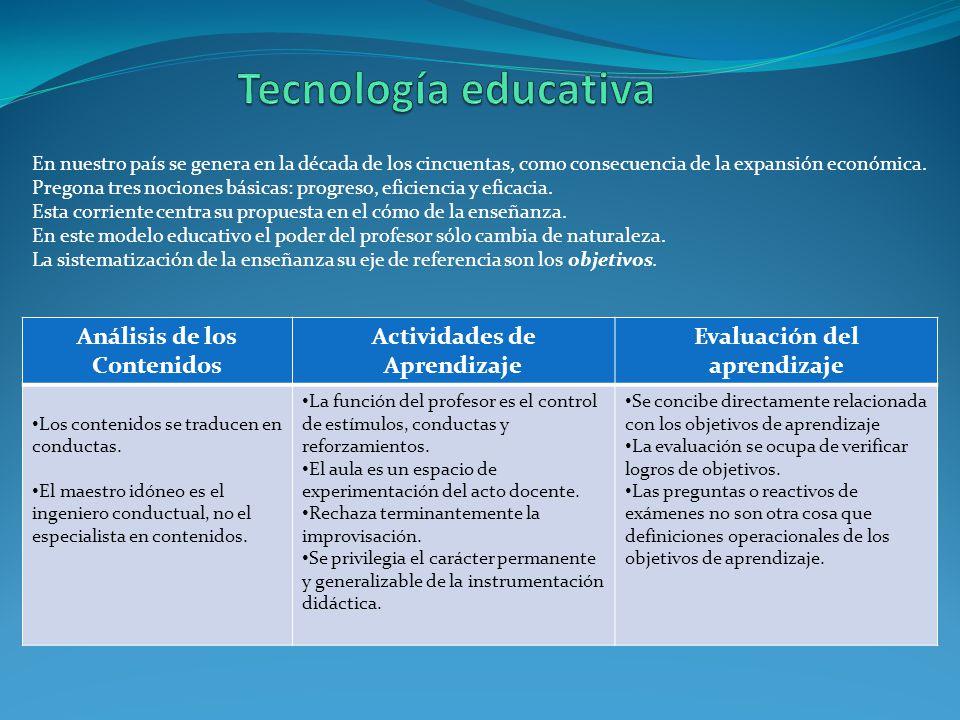 Tecnología educativa Análisis de los Contenidos
