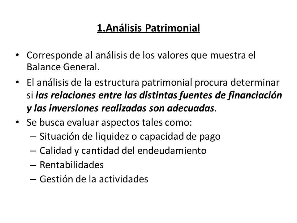 1.Análisis Patrimonial Corresponde al análisis de los valores que muestra el Balance General.