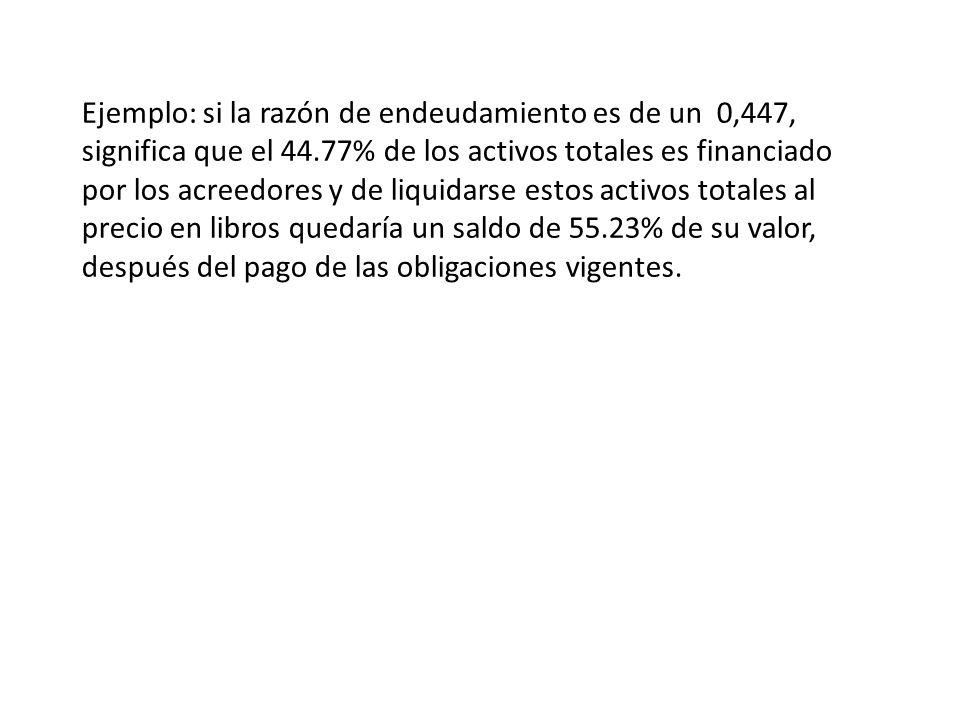 Ejemplo: si la razón de endeudamiento es de un 0,447, significa que el 44.77% de los activos totales es financiado por los acreedores y de liquidarse estos activos totales al precio en libros quedaría un saldo de 55.23% de su valor, después del pago de las obligaciones vigentes.