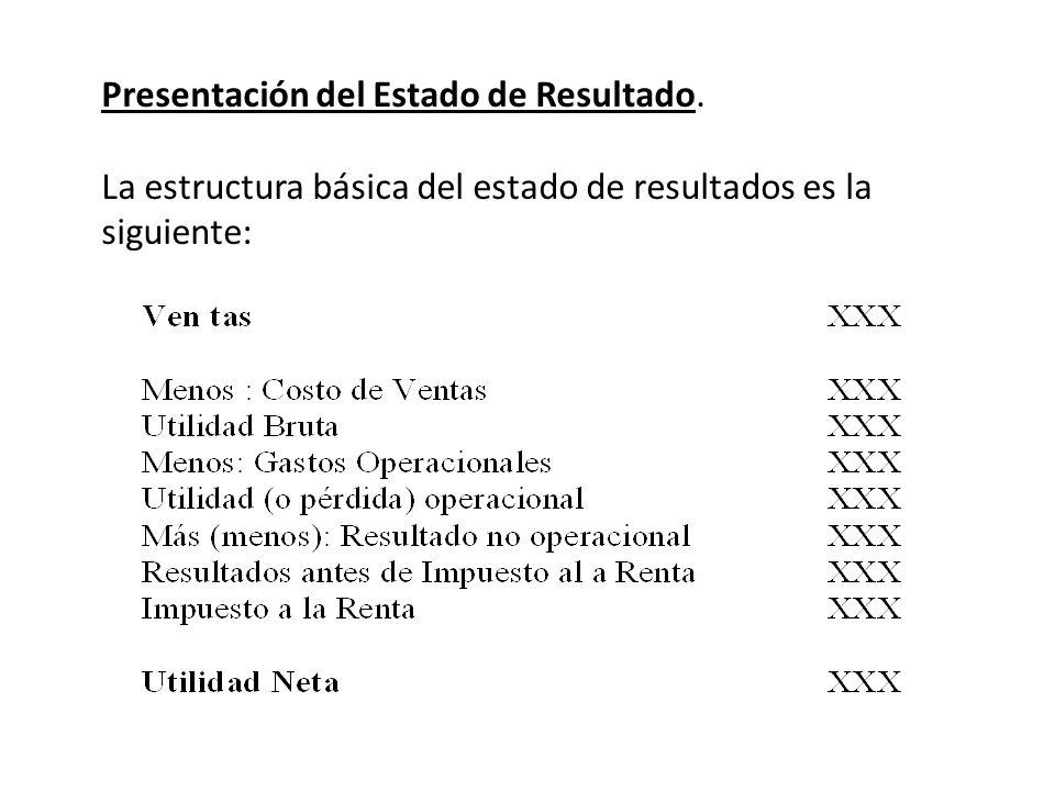 Presentación del Estado de Resultado.