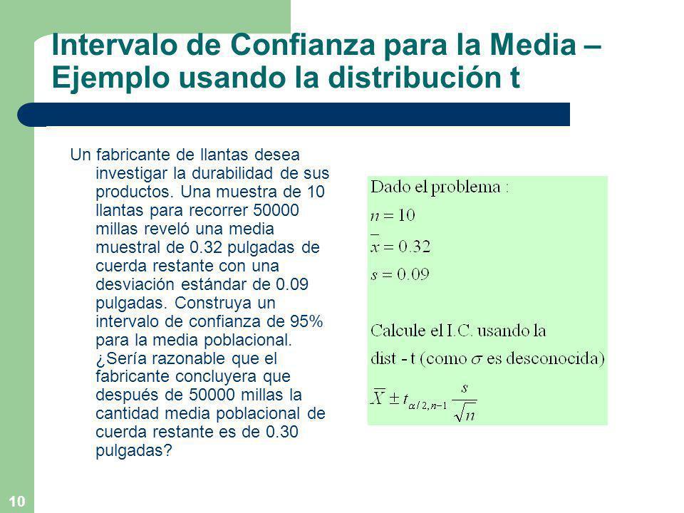 Intervalo de Confianza para la Media – Ejemplo usando la distribución t