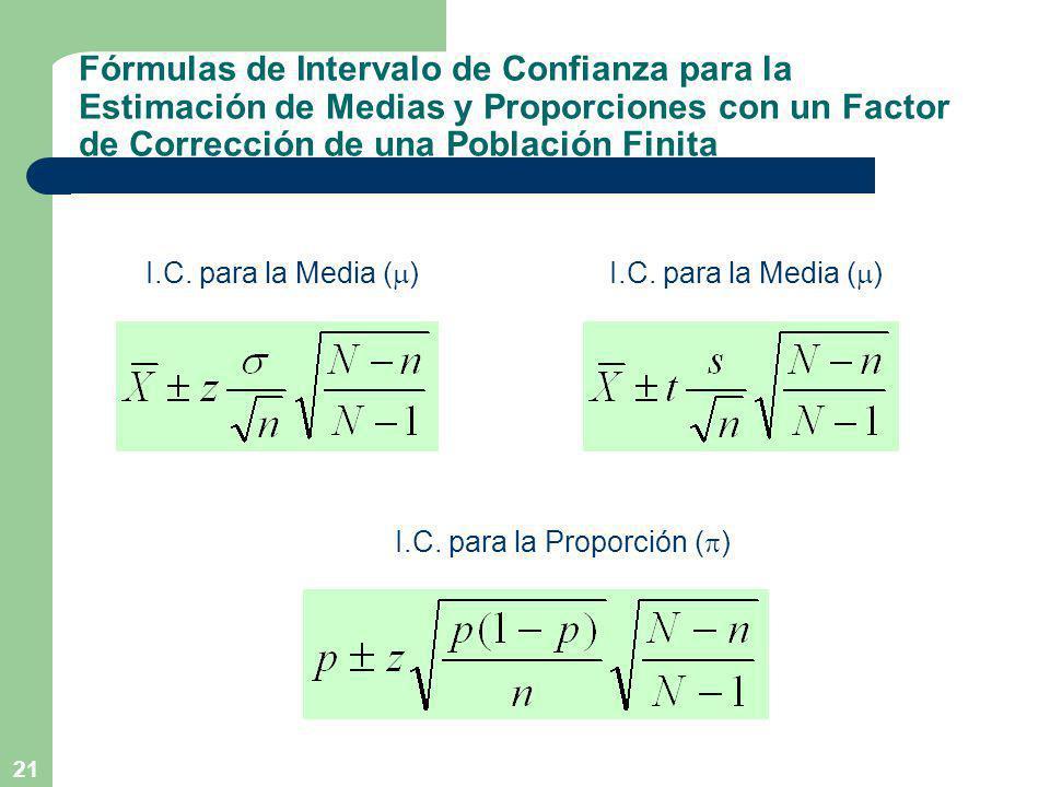 Fórmulas de Intervalo de Confianza para la Estimación de Medias y Proporciones con un Factor de Corrección de una Población Finita