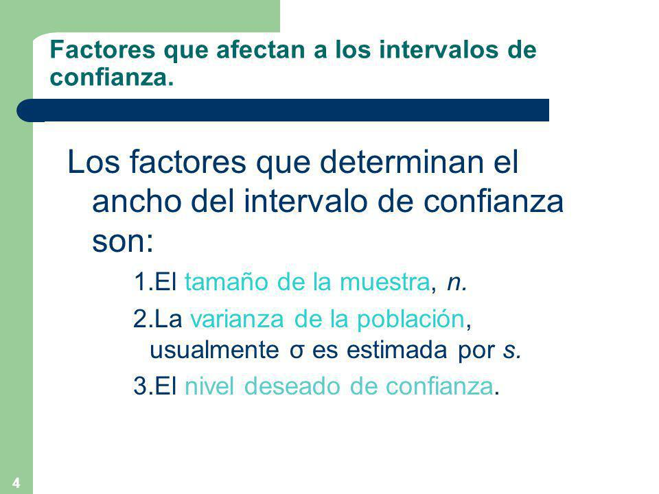 Factores que afectan a los intervalos de confianza.