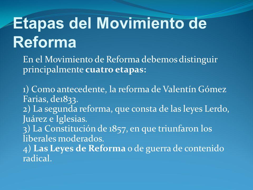 Etapas del Movimiento de Reforma