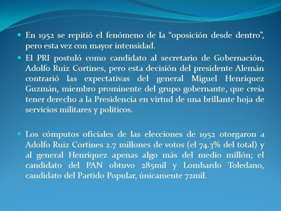 En 1952 se repitió el fenómeno de la oposición desde dentro , pero esta vez con mayor intensidad.