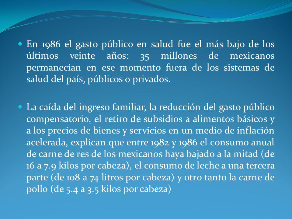 En 1986 el gasto público en salud fue el más bajo de los últimos veinte años: 35 millones de mexicanos permanecían en ese momento fuera de los sistemas de salud del país, públicos o privados.