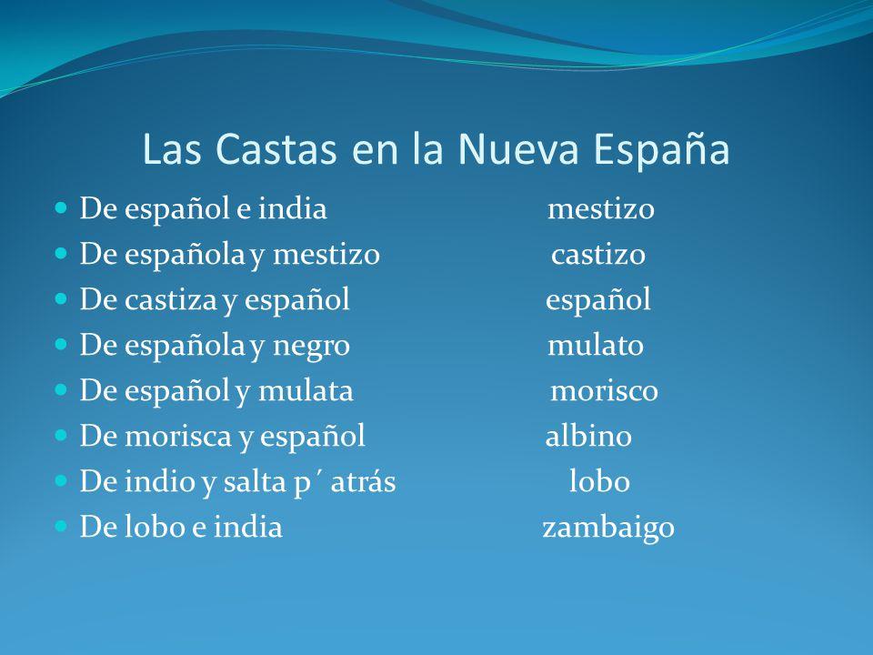 Las Castas en la Nueva España